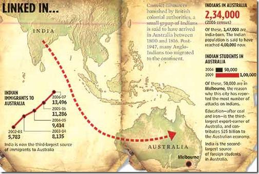 aus_inaida_map_20100208