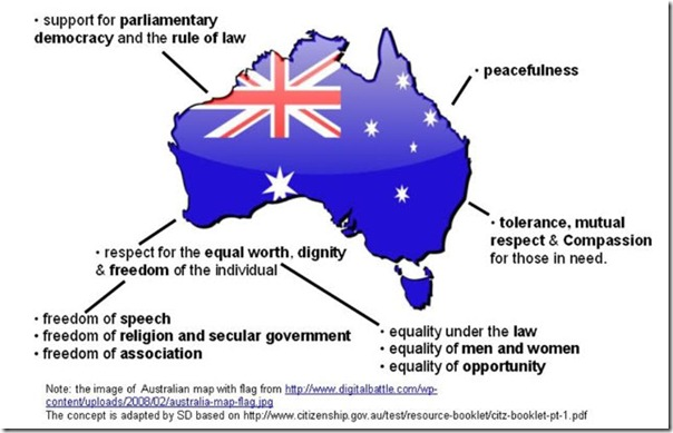 Being Australian 11: inclusive multiculturalism Aussie style 4 (3/5)
