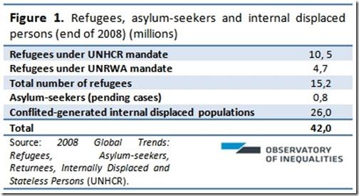 zz_refugees_2008_fig 1